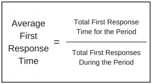 first response time formula